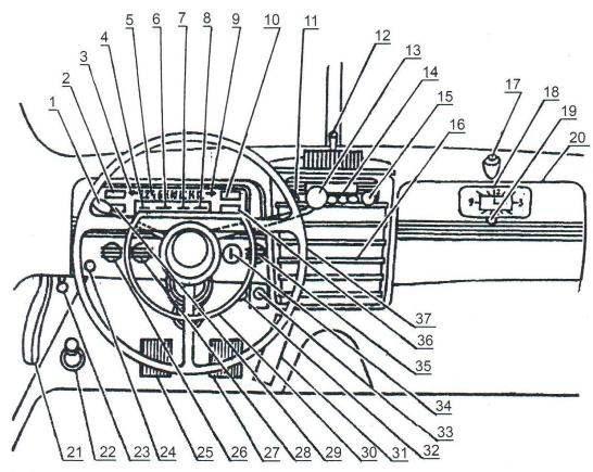 ZiS-110 - the driver