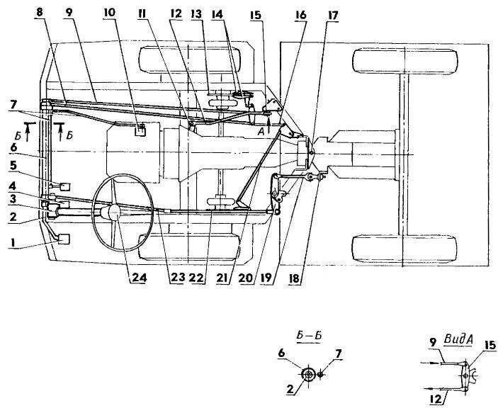 Системы управления мини-грузовиком