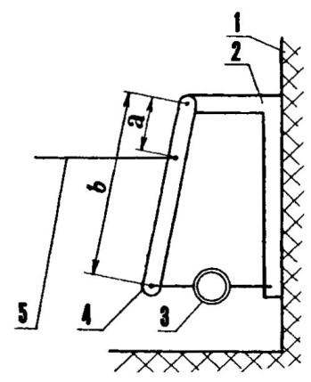 ...1 - опора (стена дома, столб, дерево); 2 - кронштейн; 3 - динамометр (пружинные весы); 4 - рычаг; 5...