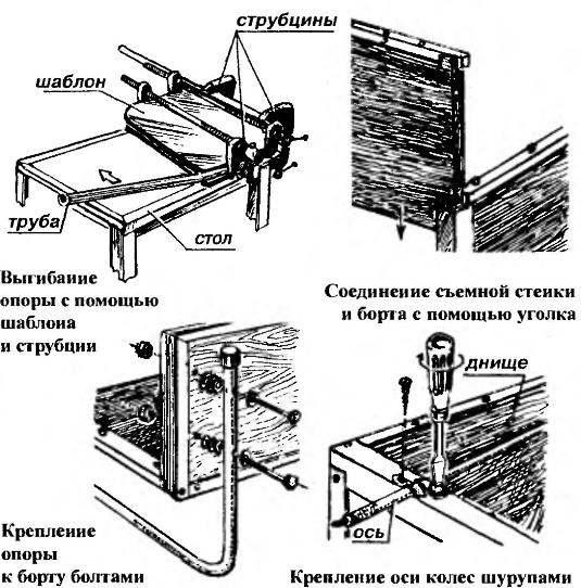 ТЕЛЕЖКА-САМОСВАЛ