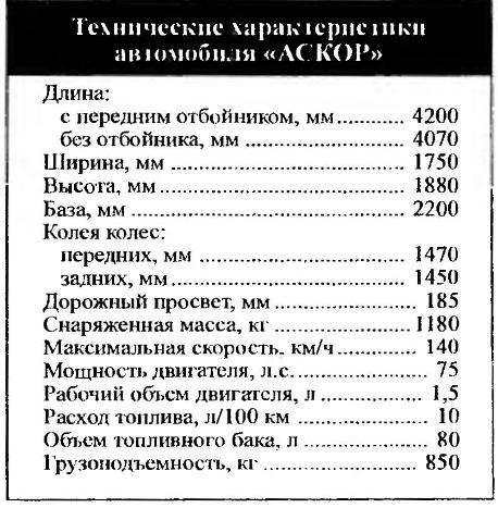 "Технические характеристики автомобиля ""АСКОР"""