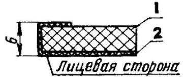 Строение бортовой обивочной панели салона