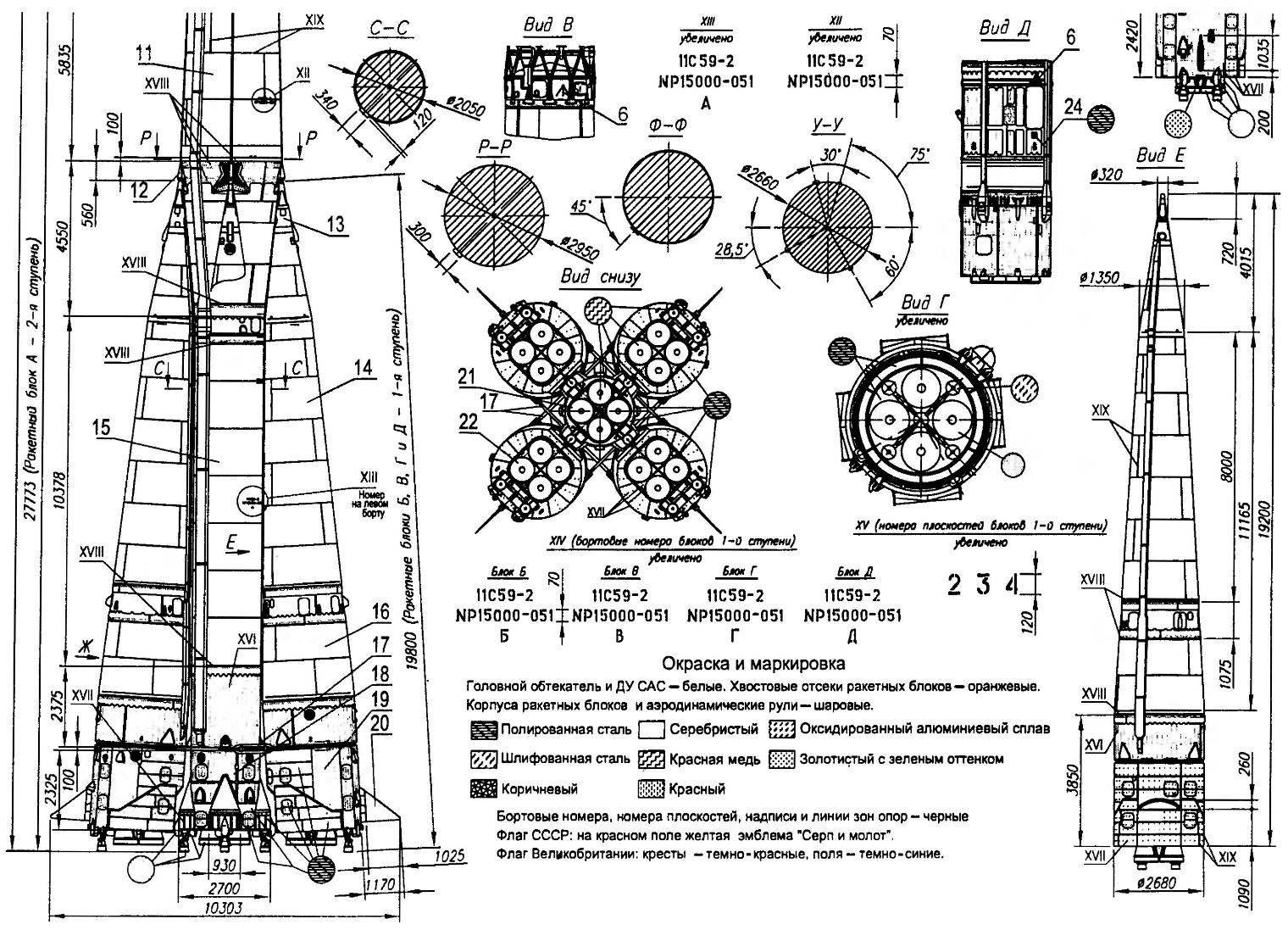 Окраска и маркировка Головной обтекатель и ДУ САС — белые. Хвостовые отсеки ракетных блоков — оранжевые. Корпуса ракетных блоков и аэродинамические рули — шаровые.
