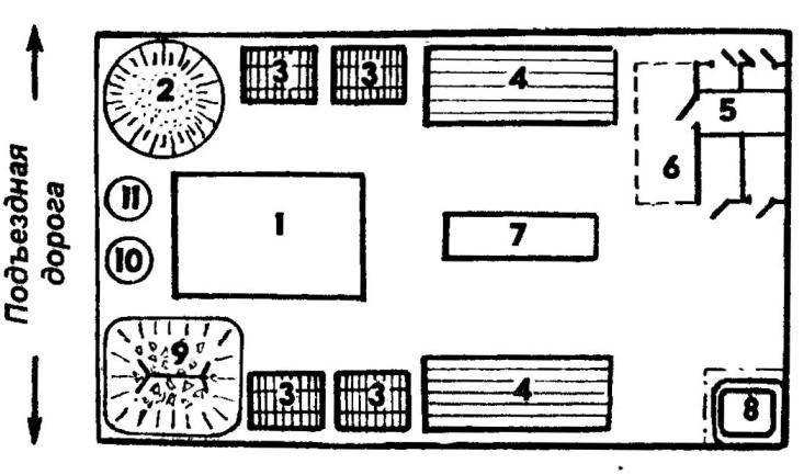 Примерная схема складировании материалов и конструкций на участке строительства
