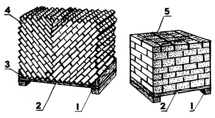 Pallets with bricks or blocks