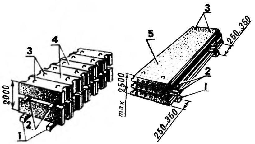Складирование сборных бетонных и железобетонных конструкций