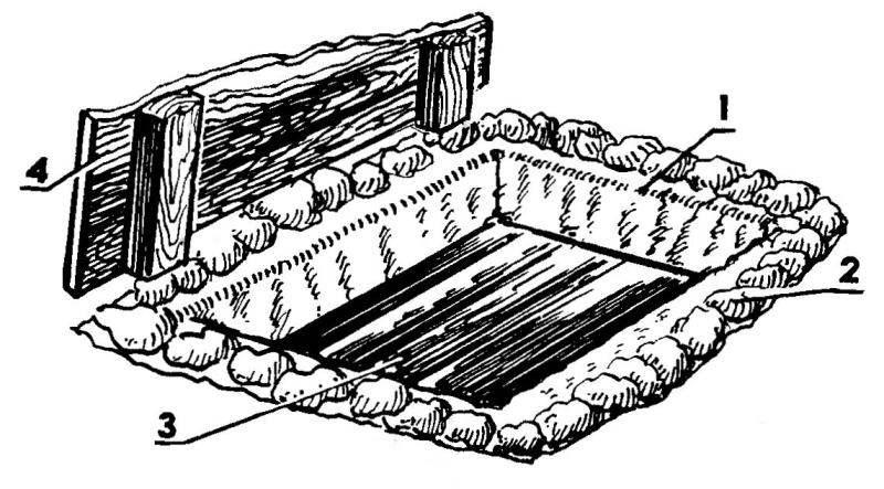 Творильная яма