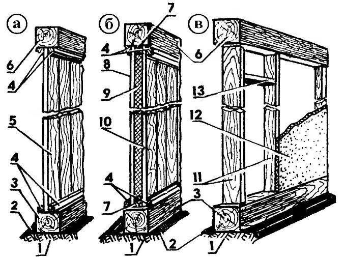 Возможные конструкции степ временного склада