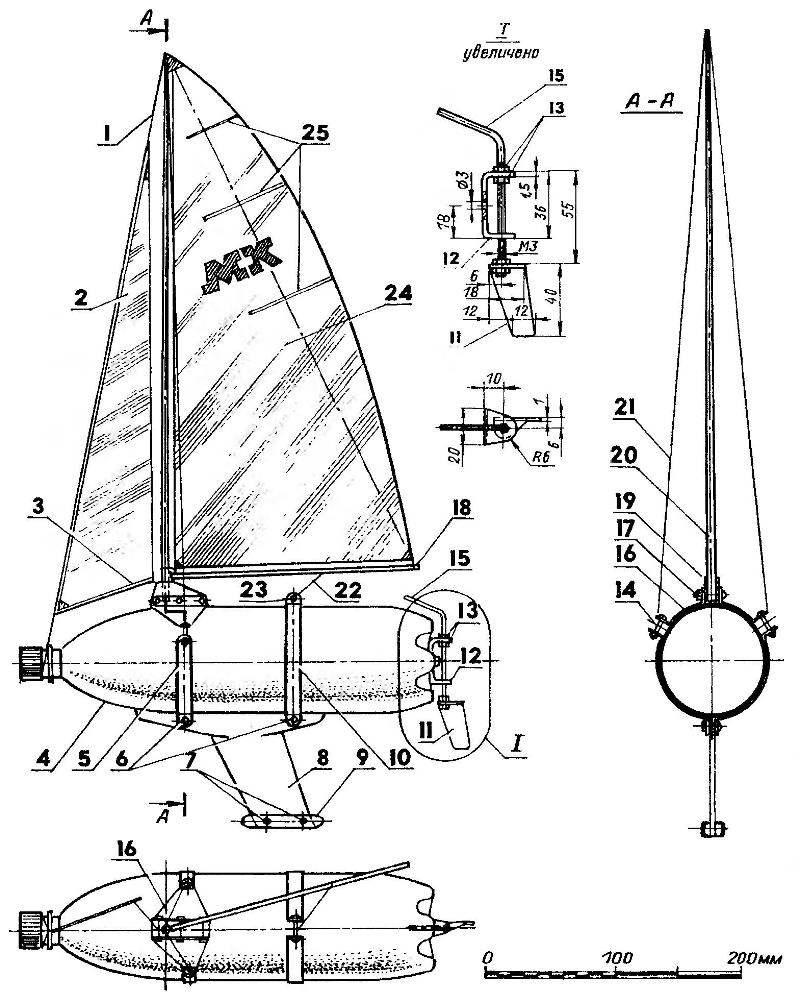 «Полуторалнтровая» модель яхты