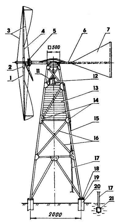 Pumping wind turbine