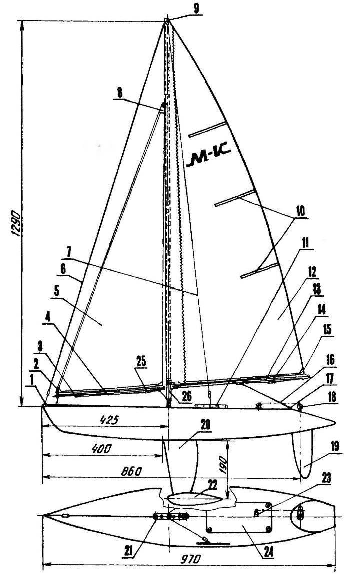 Радиоуправляемая модель яхты