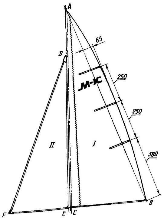 Основные размеры парусов модели яхты (1 - грот, 2 - стаксель): AB=1290; AC=1240; BC=460; DF=1050; DE=950; EF=360