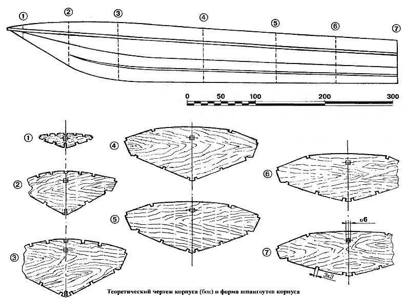 Теоретический чертеж корпуса (бок) и форма шпангоутов корпуса
