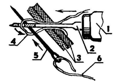 Схема сшивания