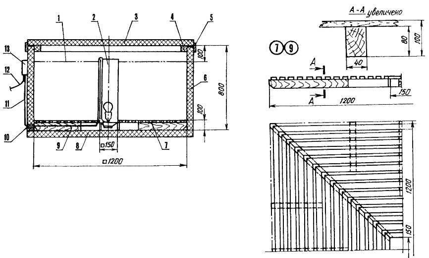 Термоконтейнер из пенопласта