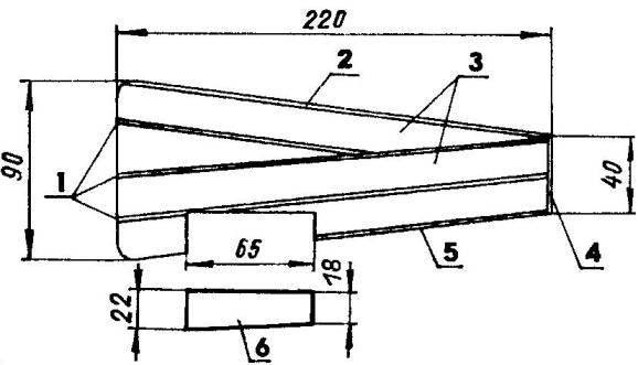 Стабилизатор и руль высоты: 1 — лонжероны (сосна 4x4); 2 — передняя кромка (сосна 4x4); 3 — набор стабилизатора (липа 220x20, s4); 4 — концевая нервюра (фанера в 1... 1,5, только справа); 5 — задняя кромка (сосна 4x4); 6 — руль высоты (липа, 65x22, s4)