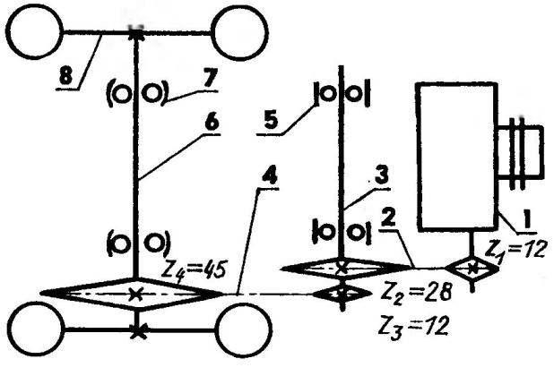 """Кинематическая схема трансмиссии мотоблока: 1 - силовой агрегат (от мотоцикла  """"Минск """"); 2 - первая ступень цепной..."""