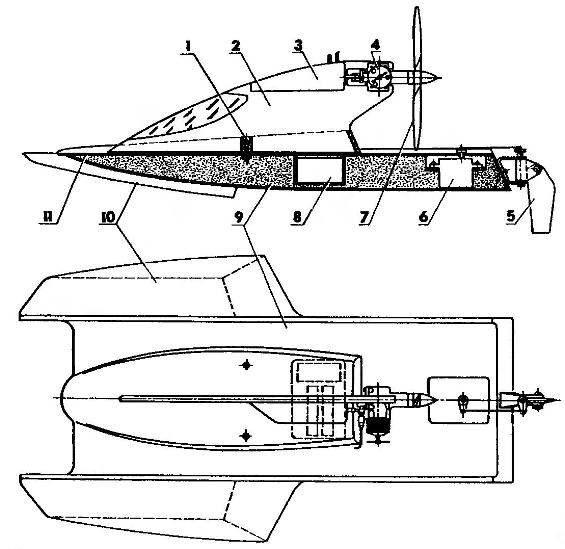 Компоновка модели: 1 — винт М4 крепления центрального пилона; 2 — пилон крепления двигателя; 3 — топливный бак емкостью 60 мл; 4 — двигатель МК-17 рабочим объемом 1,5 см3; 5 — рулевое устройство; 6 — рулевая машинка; 7 — толкающий воздушный винт d180; 8 — приемник системы дистанционного управления и аккумуляторы; 9—центральная часть корпуса; 10 — боковой поплавок; 11 — несущий элемент корпуса