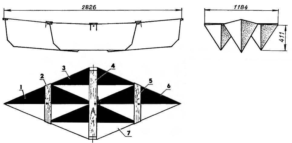 Складная лодка в готовом к плаванию виде: 1,6 — носовой и кормовой отсеки; 2,5 — распорки; 3,7 -4 — банка