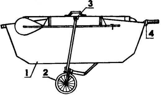 Положение упакованной лодки на тележке