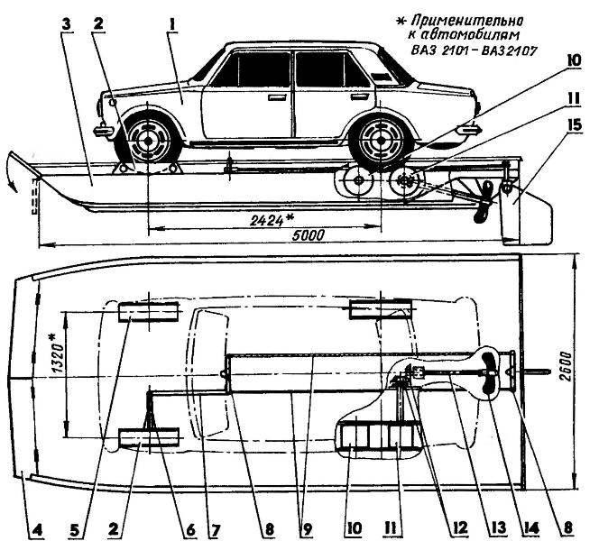 Составное амфибийное транспортное средство