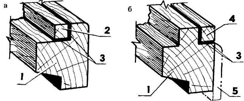 Доработка брусков переплета (а — уширение имеющегося фальца; б — выборка встречного фальца)