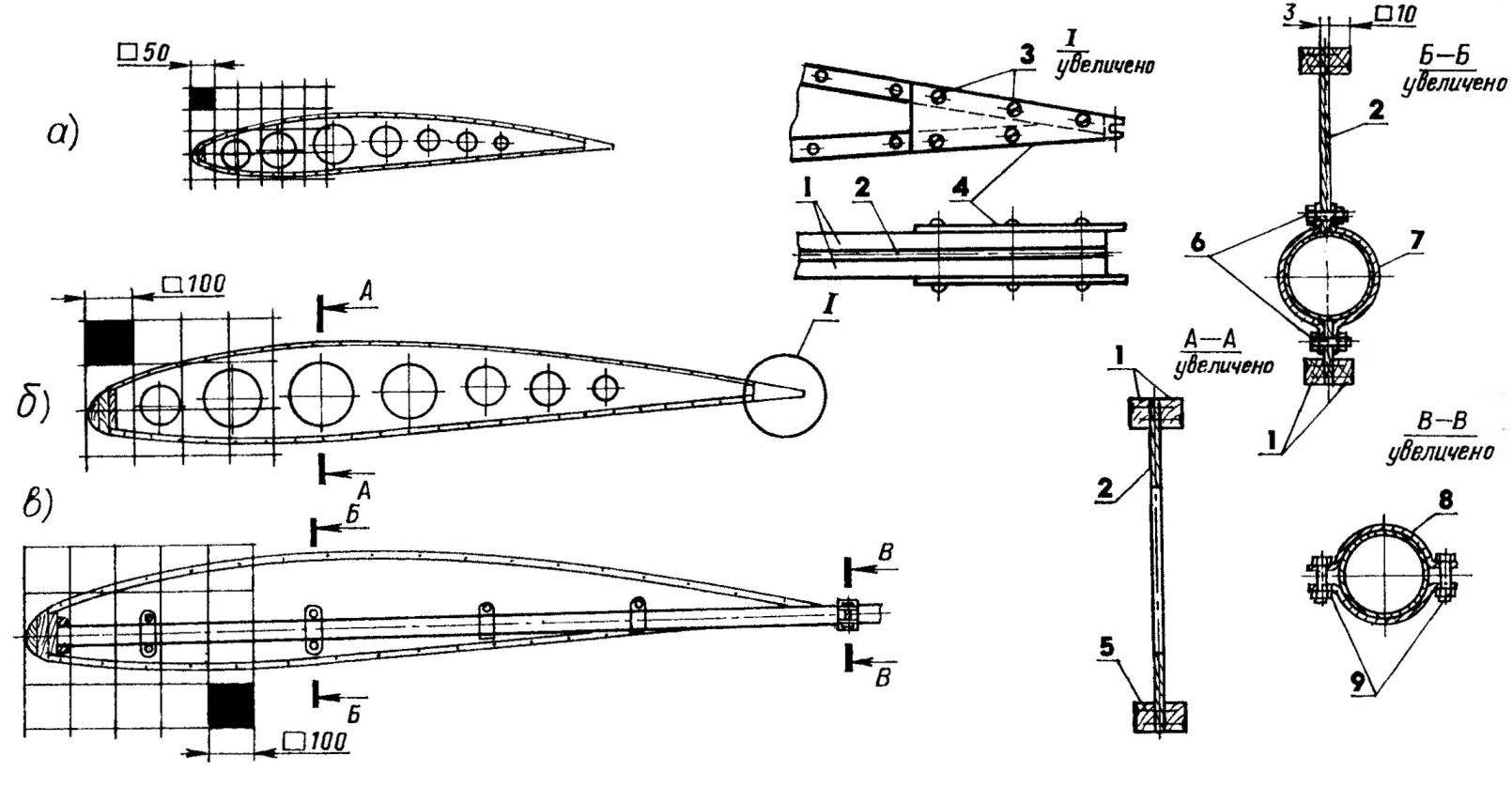 Rib No. 1 (a), rib No. 2 (b) and the Central rib (at) sail-wing