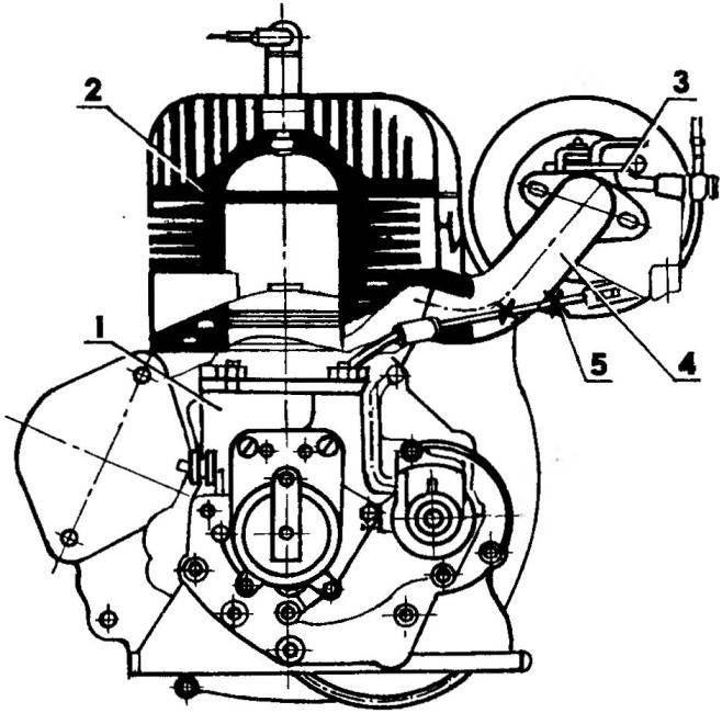 Модернизация двигателя ТД6М