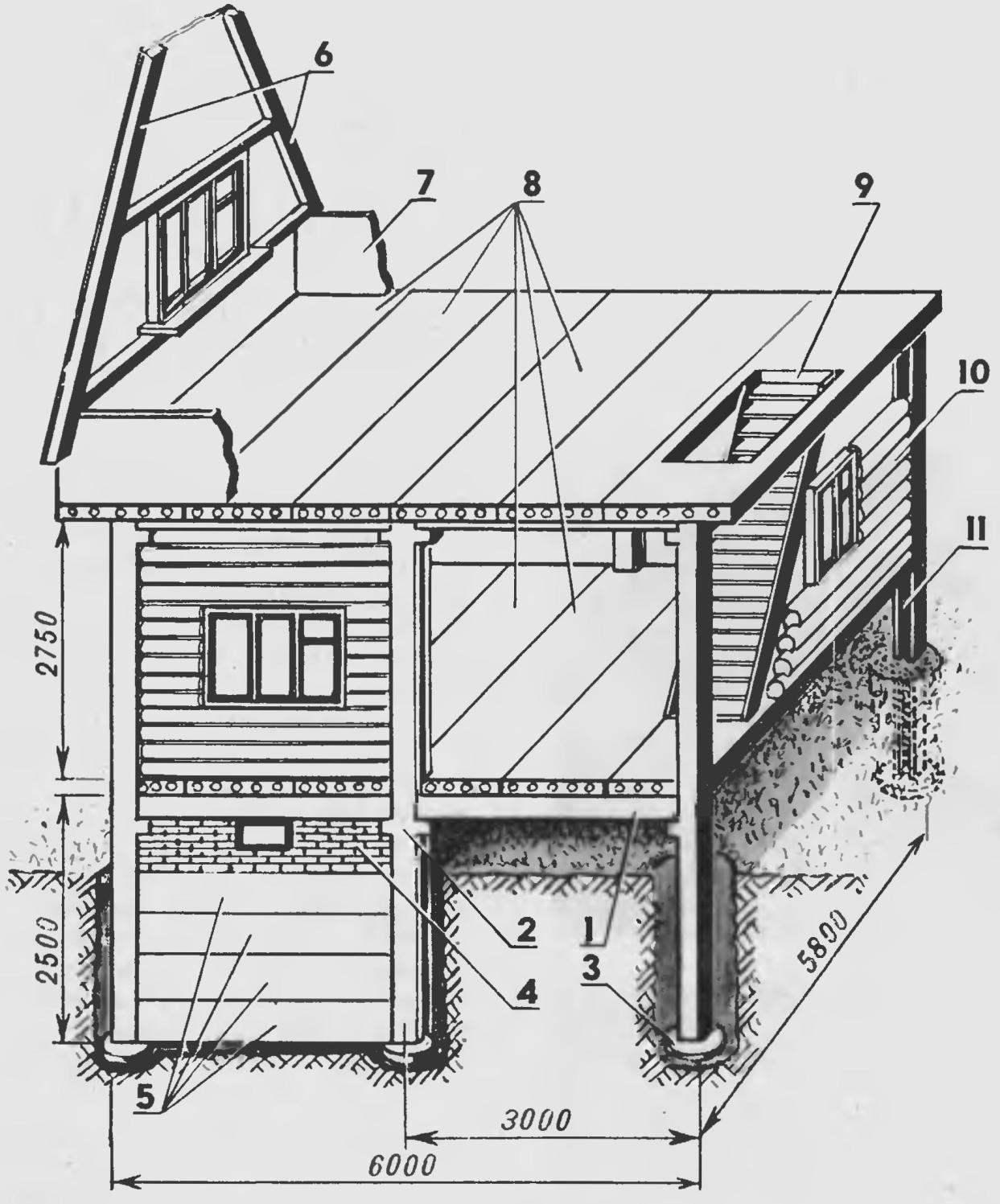 Рис. 1. Индивидуальным каркасный дом