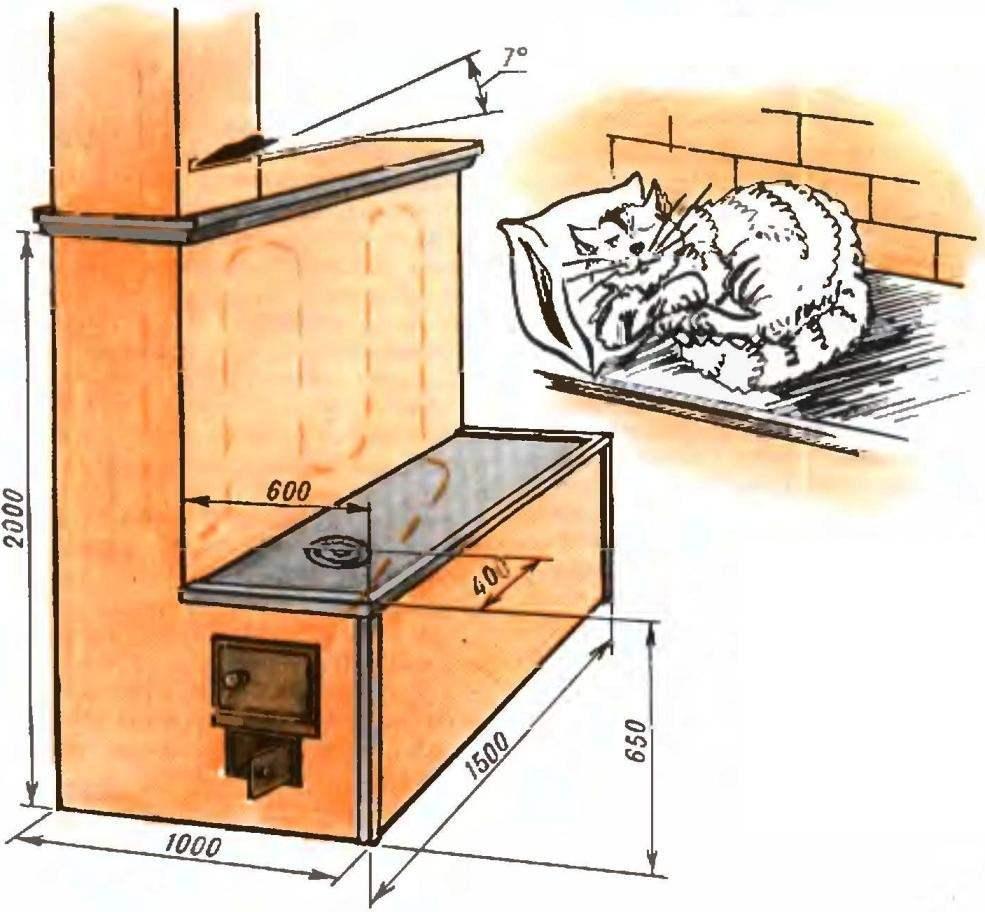 Рис 1. Так выглядит печь-лежанка
