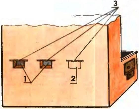 Рис. 4. Очистные отверстия дымоходных колодпев (оборотов)