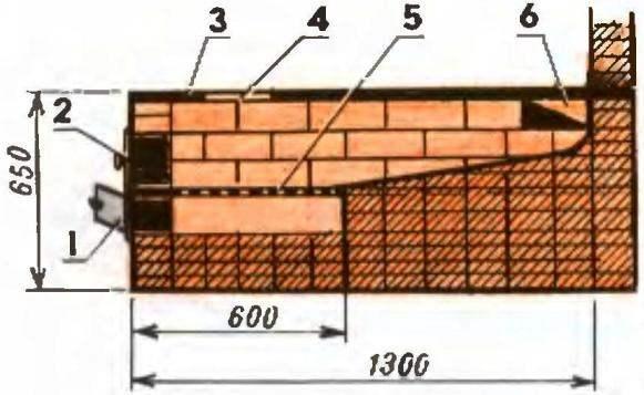 Fig. 5. Furnace