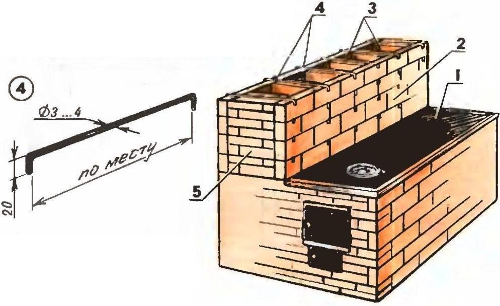 Fig. 6. Masonry chimney wells