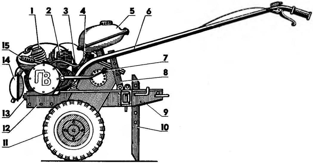 Компоновка мотоблока МП-2
