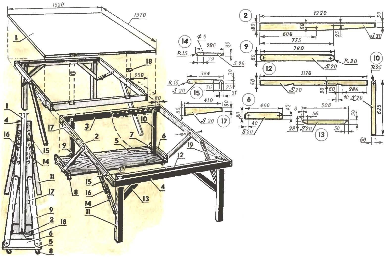 Основные елементы стола