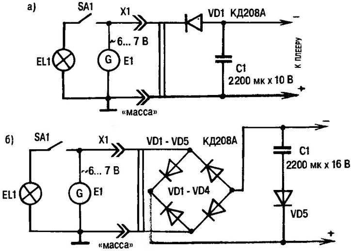 Принципиальные электрические схемы однополупериодного (а) и двухполупериодного (б) самодельных выпрямителей для питания плейера от велогенатора