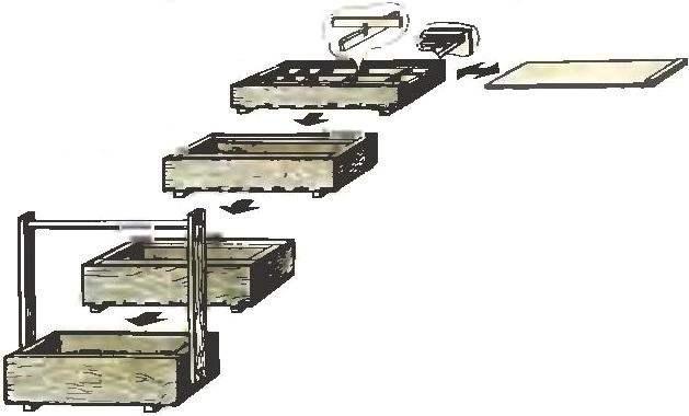 Последовательность составления многоярусного ящика