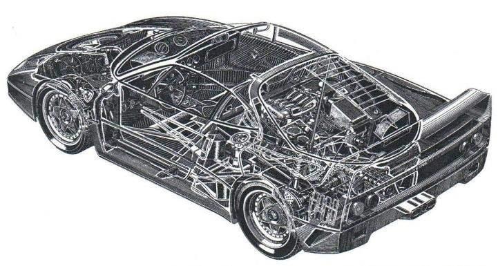 Компоновка Ferrari F-40