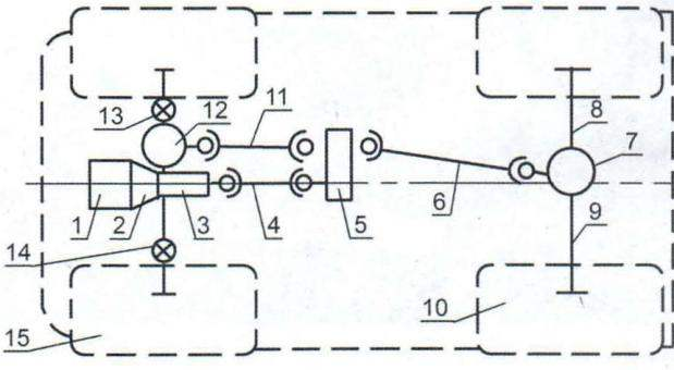 Kinematic scheme of transmission