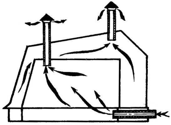 Рис.7. Схема вентиляции погреба