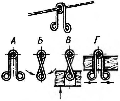 Последовательность фиксации обшивки монтажными «булавками»