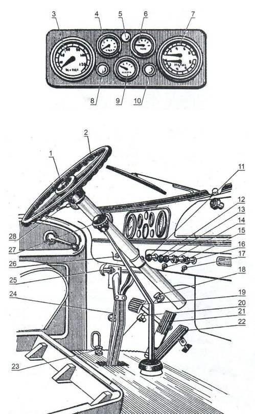 Органы управления и контрольные приборы автомобиля ЗИЛ-130
