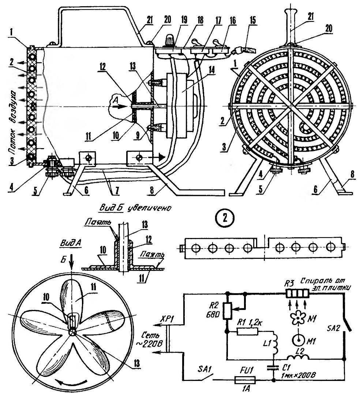 Самодельный электрокалорифер