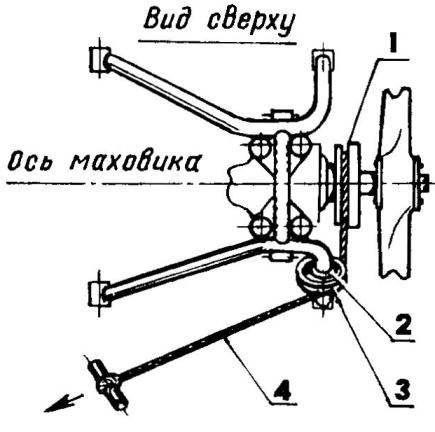 Система ручного запуска двигателя