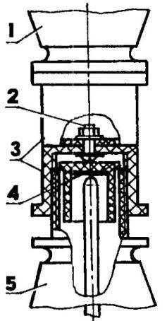 Удлиненная ступица