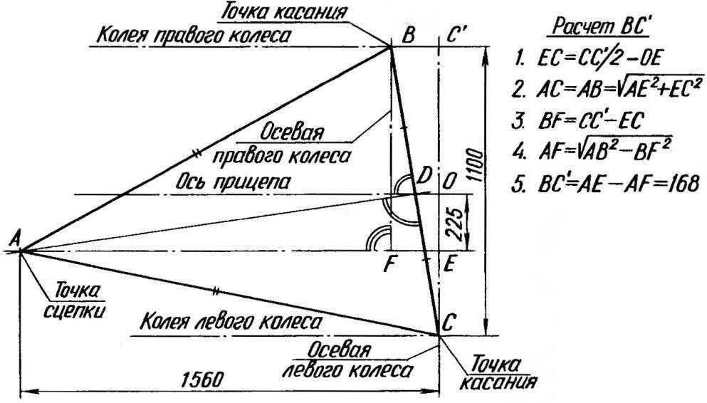 Схема нахождения расстояния между осями колес прицепа