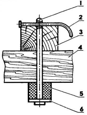 Рис. 4. Типовое крепление подрундучника
