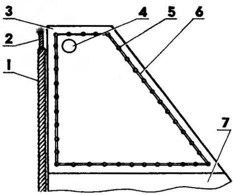 Рис. 13. Фаловый угол паруса