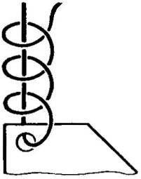 Рис. 14. Крепление грота-фала к фа-ловой дощечке узлом «рыбацкий стык»