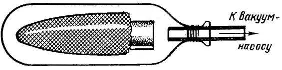 The making of a fairing using a vacuum pump.